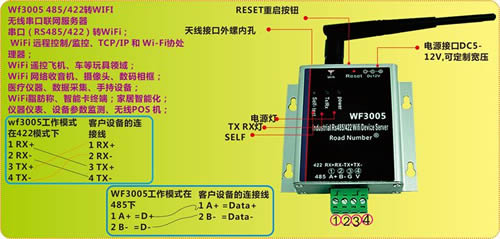 rs485 rs422 to wifi