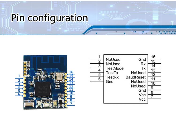 zigbee muti-hop ad-hoc module